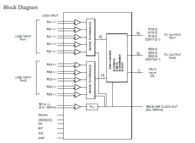 THine LVDS Receiver block diag.jpg