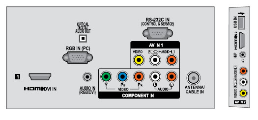 Newbie Question Coax Cable Input On Tv Lg Ld450 Broken