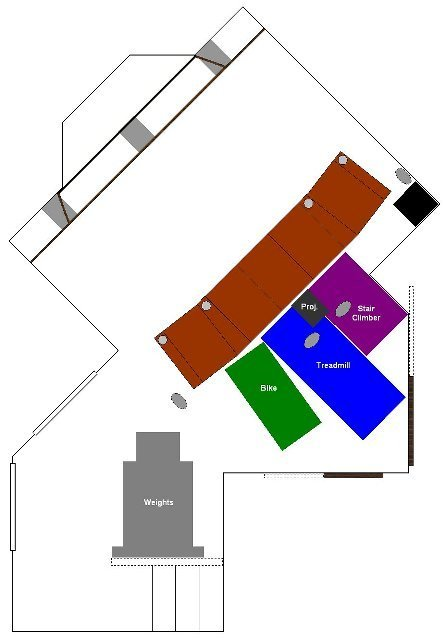 Media Room Concept/Layout Help, Please