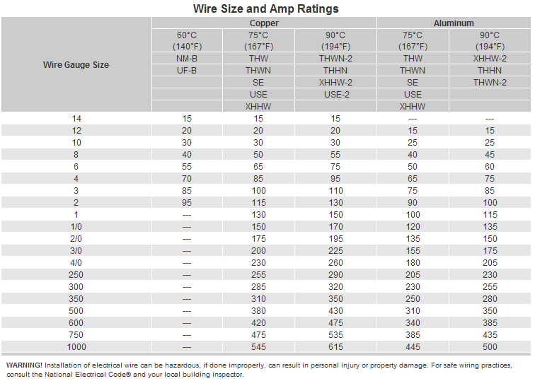 8 awg or 10 awg - AVS Forum | Home Theater Discussions And Reviews