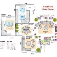 Room layout and dimensions