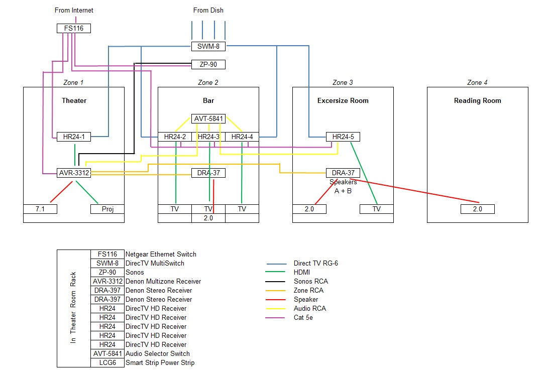 3 position rotary selector switch schematic get free image about wiring diagram