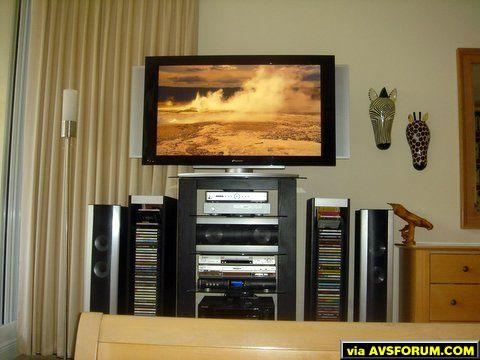 My Master Bedroom Home Theater