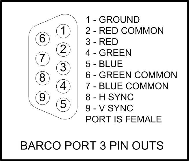 Question About Barco Port 3 Pinout