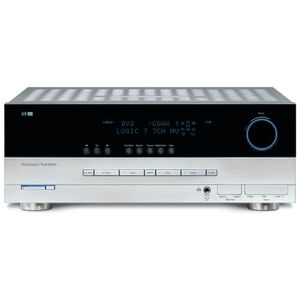 Harman Kardon AVR 247 Home Theater Receiver w/ HDMI connectivity