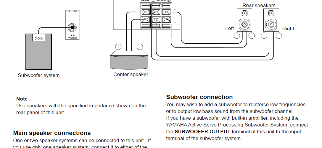 connecting amp to sub confused avs forum home theater sub boston acoustics micro90pv ll