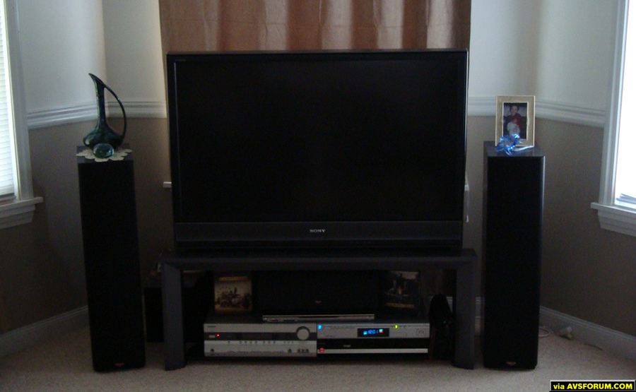 Gear: 