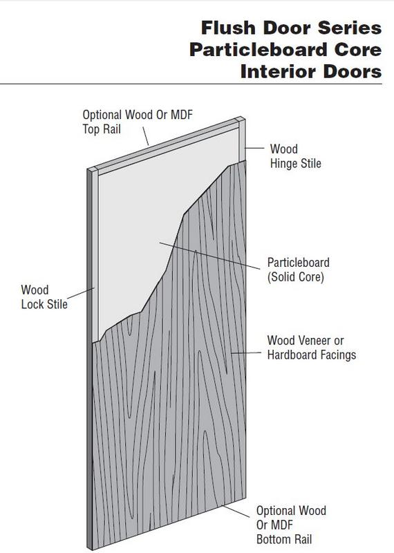 Solidcore door stained amaretto 3 panel solid core for Solid core vs solid wood doors