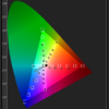 N3W813's photos in Radiance 3D LUT (5x5x5 Cube) Calibration with CalMAN 5