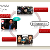 PENDRAG0ON's photos in End of Nintendo??