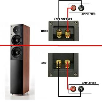 can i hook up a 3 ohm speaker to my onkyo ht rc160 receiver avs ll