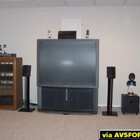 My HT is 15x23 & located in the basement. We use our HT for all kinds of viewing.  I dig sports, Primetime TV and DVD watching.  I am still working on decorating and wire management.  I would like nicer/cleaner wire look.