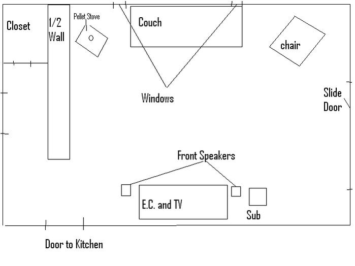 Speaker Placement For 7 1 Speakers In My Small Room See