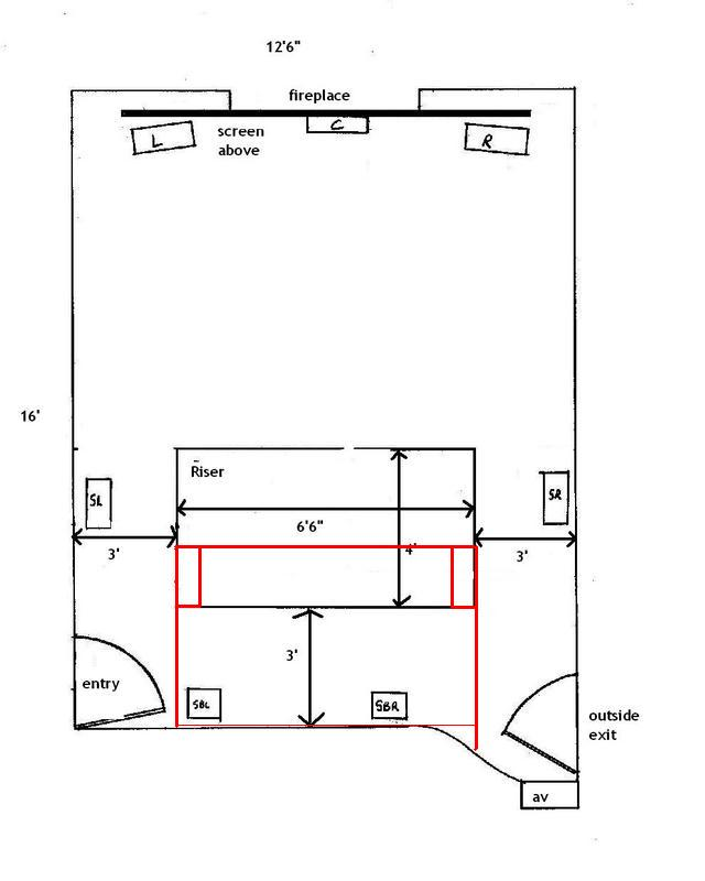 Home Theater Room Size: Riser On Hardwood/removable? - AVS Forum