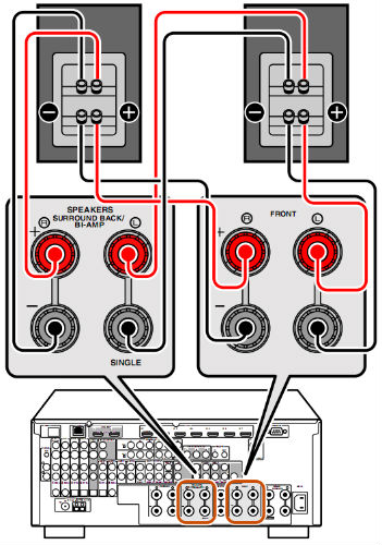 satellite dish wiring diagram images sanus in addition yamaha r n301 review further yamaha rx v795a