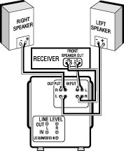 Subwoofer Dilemma  Tricky Connection  AVS Forum   Home