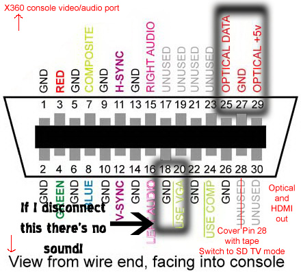 xbox 360 automatically resets with hdmi switches - page 10 ... hdmi to av cable wiring diagram