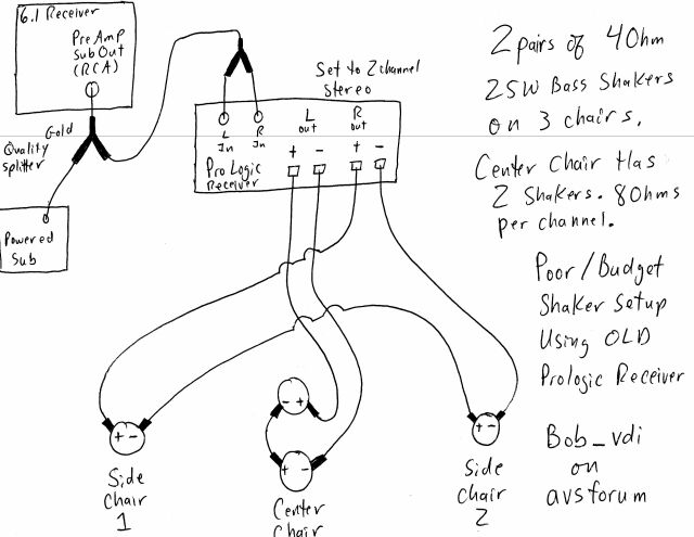 Wiring Diagram Shaker