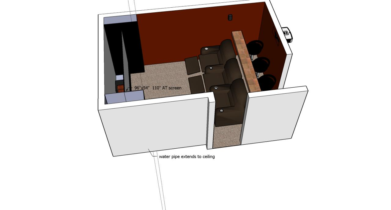 Small Home Theater Design Questions AVS Forum