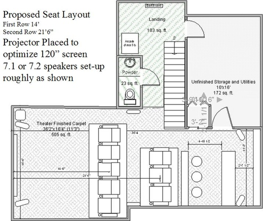 new construction theater layout questions