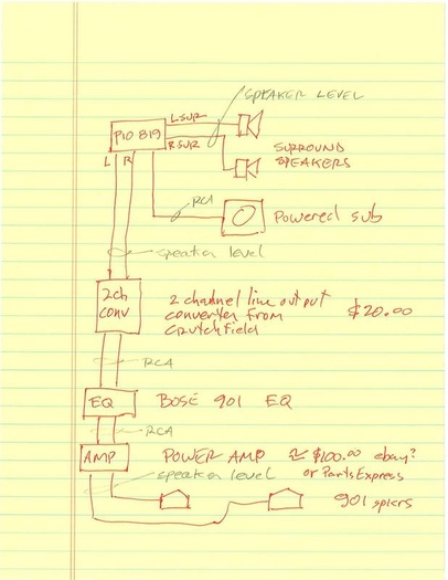 Bose 901 compatible recievers ? - AVS Forum | Home Theater ...  Bose Amplifier Wiring Diagram on bose speaker wiring diagram, 901 bose loudspeakers, 901 bose power-handling,