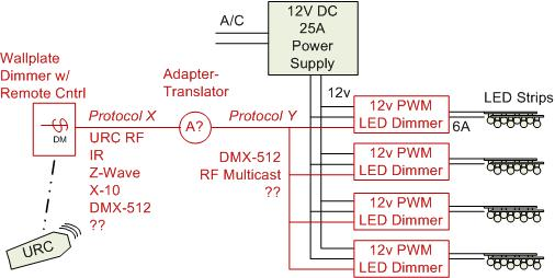 Publish likewise Electrical besides Schemview as well Special 20 offers 3 further Cell Junctions Diagram. on wiring diagram