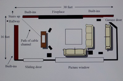 Media room layout ideas