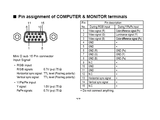 a7376aec_vbattach15657 vga to component wiring diagram 15 pin vga pinout \u2022 free wiring USB to HDMI Wiring-Diagram at bayanpartner.co