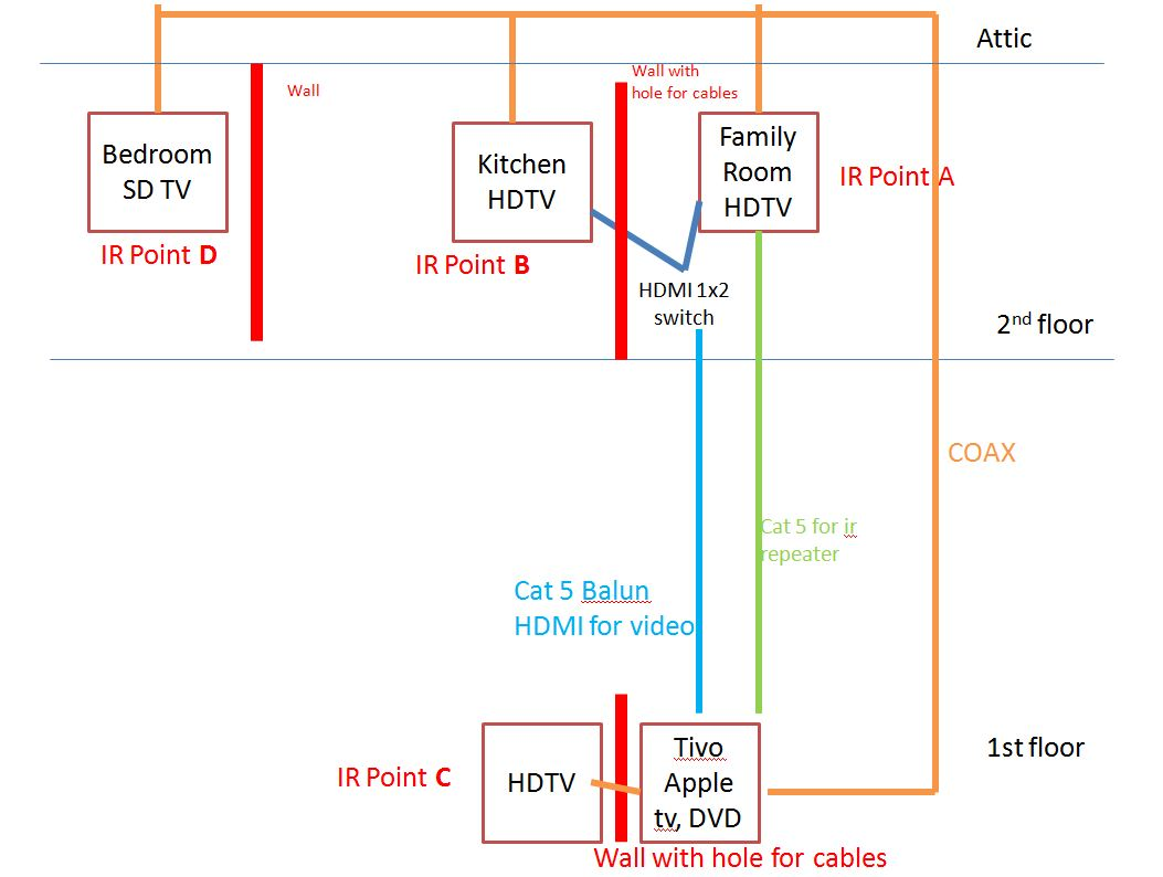 xantech ir receiver wiring diagram wiring diagram and hernes
