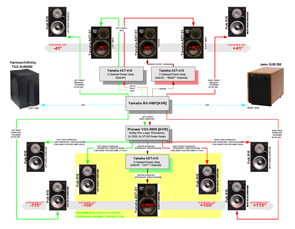 can i hook up two speakers to one output Binding post of one speaker connect the black/negative make up the 1/2 power (all that is now output by to wire two speakers for one channel.