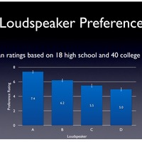 speaker preferences 2.tif