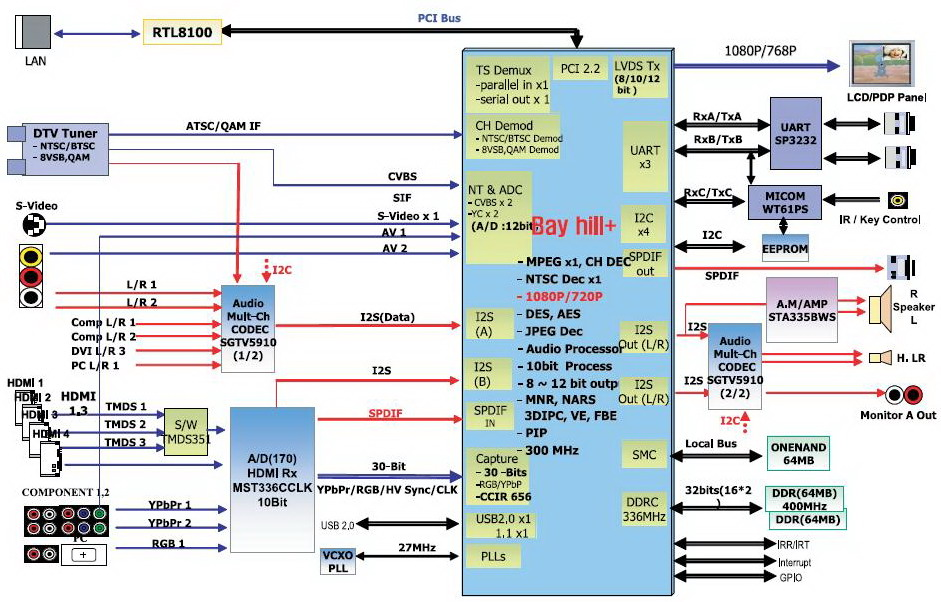 b769bd3f_vbattach104770 official samsung lnxxa650 owner's thread page 5 avs forum samsung led tv wiring diagram at gsmx.co
