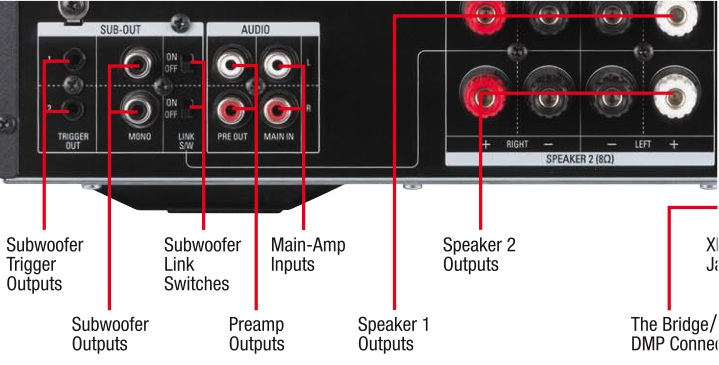 How to hook up a subwoofer to a stereo system