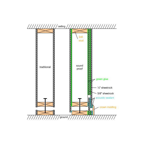 How to build floating walls in basement before and after for How to build floating walls in basement