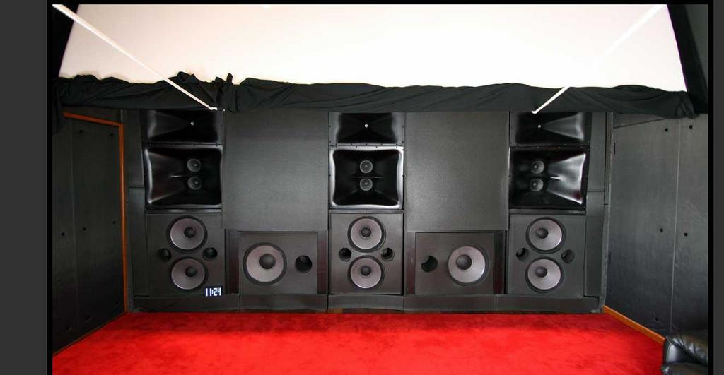 How Are Speakers Balanced In A Commercial Theater Avs