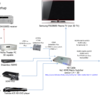 ANDYK48's photos in Problem with HDMI matrix switch and 3D