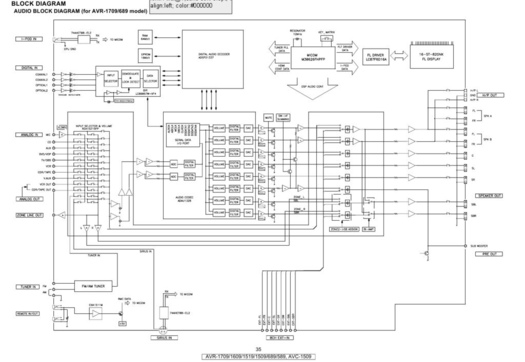 cd player block diagram choosing a cd player - avs forum | home theater ...