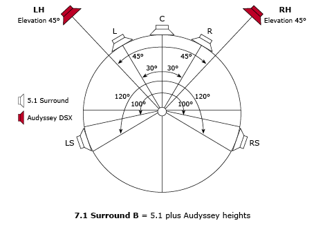 Home Theater Speaker Wire as well Home Audio Receivers together with 708516 Help Needed Layout in addition Heart Sounds Diagram together with Creative Sbs 240  puter 2 0 Stereo Speakers Repair. on wiring diagram for surround sound system