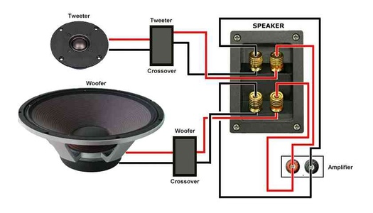 remee speaker wire vs audioquest or other brand avs. Black Bedroom Furniture Sets. Home Design Ideas