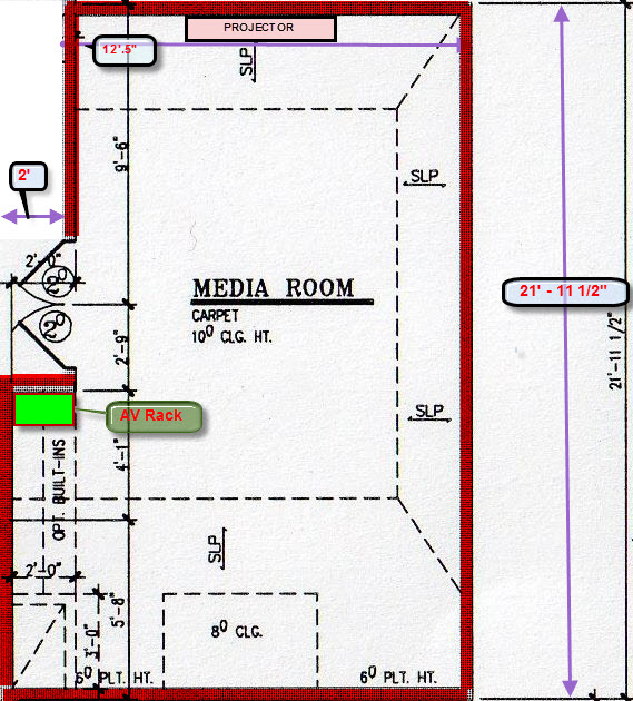 New Media Room Layout Included Plz Guide