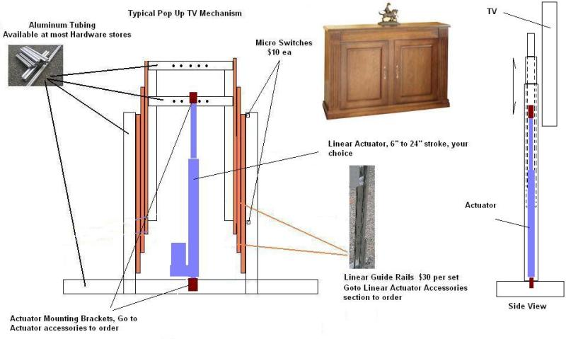 Tv lift kit diy crafting for Motorized vertical tv lift